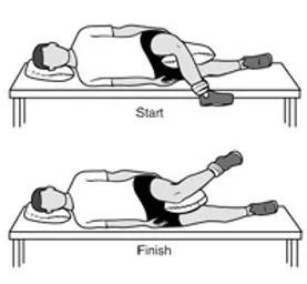 hip arthritis exercises
